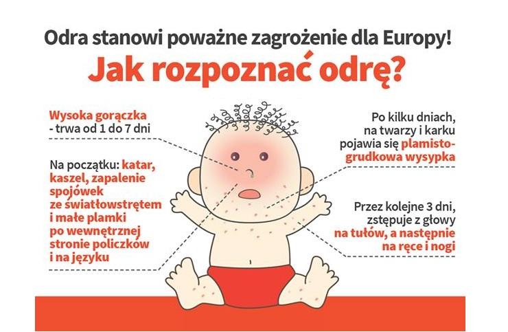 Odra znów atakuje w województwie śląskim